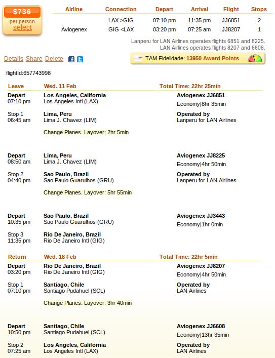 Los Angeles to Rio de Janeiro flight deal